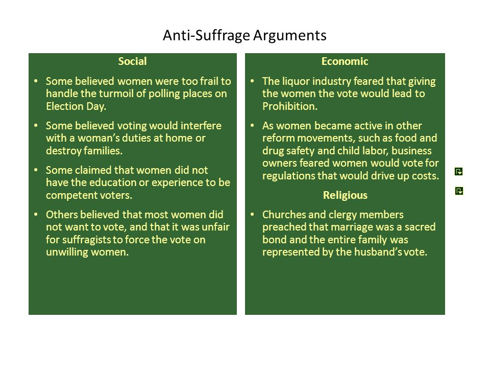 Anti-Suffrage Arguments Social Some believed women were too frail to handle the turmoil of polling places on Election Day. Some believed voting would