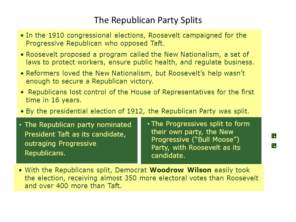 """The Republican Party Splits The Progressives split to form their own party, the New Progressive (""""Bull Moose"""") Party, with Roosevelt as its candidate."""