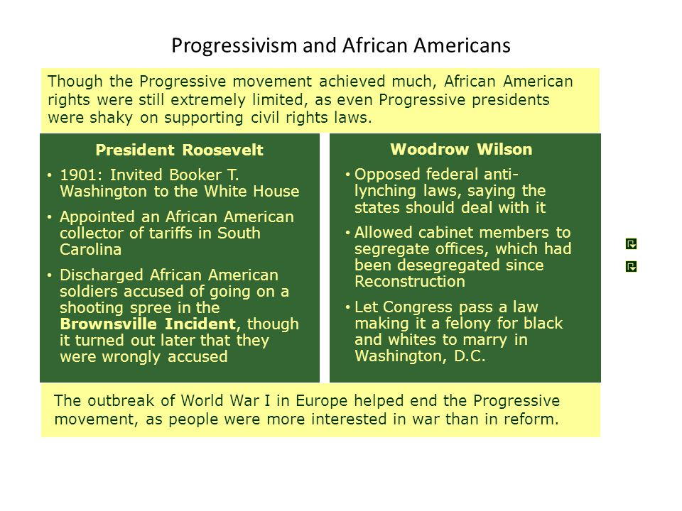 Progressivism and African Americans Woodrow Wilson Opposed federal anti- lynching laws, saying the states should deal with it Allowed cabinet members