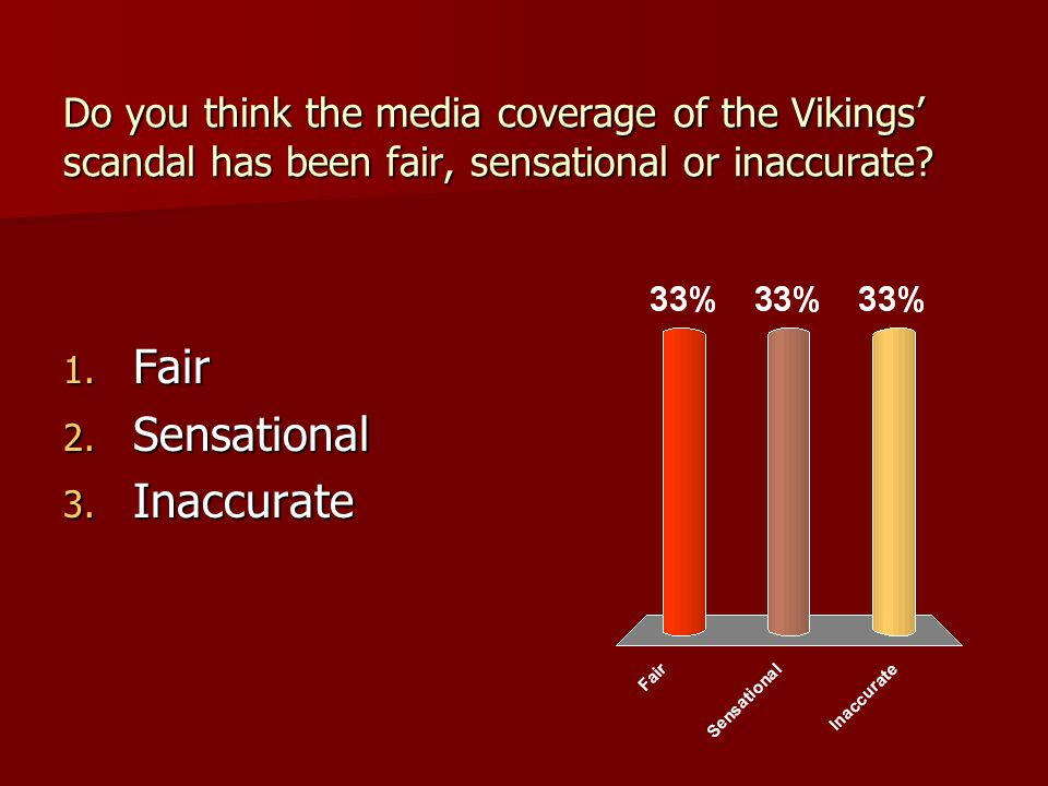 Do you think the media coverage of the Vikings' scandal has been fair, sensational or inaccurate.
