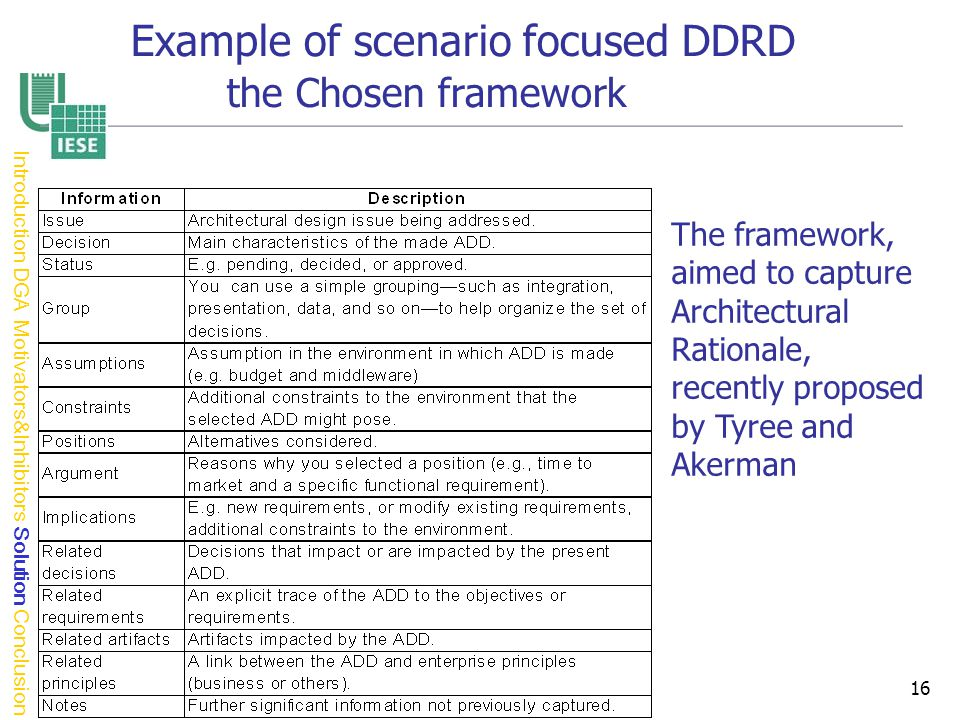 16 Example of scenario focused DDRD the Chosen framework The framework, aimed to capture Architectural Rationale, recently proposed by Tyree and Akerman Introduction DGA Motivators&Inhibitors Solution Conclusion