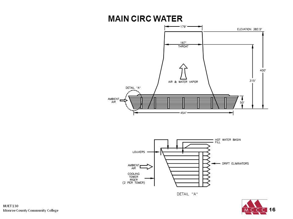 16 MAIN CIRC WATER
