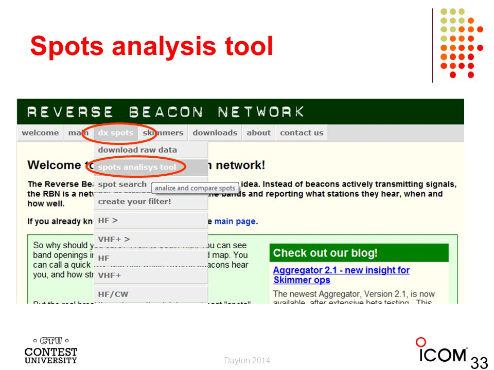 Spots analysis tool Dayton 2014 33