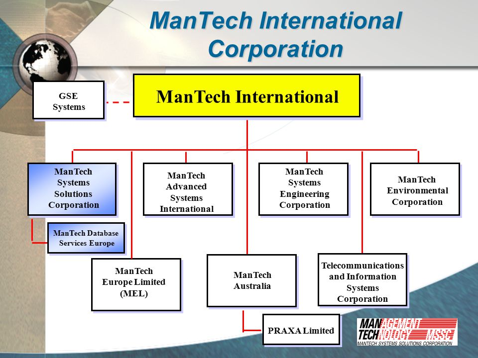 ManTech International Corporation ManTech International ManTech Systems Solutions Corporation ManTech Advanced Systems International ManTech Europe Limited (MEL) ManTech Systems Engineering Corporation ManTech Environmental Corporation ManTech Australia GSE Systems PRAXA Limited Telecommunications and Information Systems Corporation ManTech Database Services Europe ManTech Database Services Europe