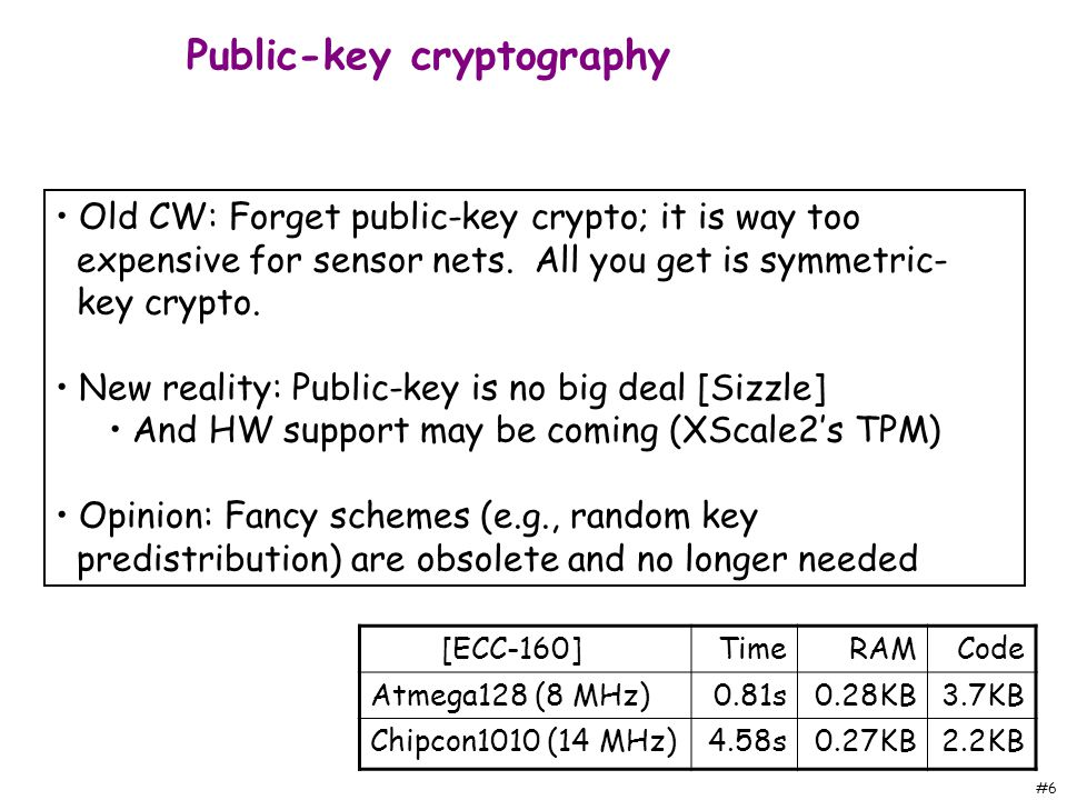 #6 Old CW: Forget public-key crypto; it is way too expensive for sensor nets.