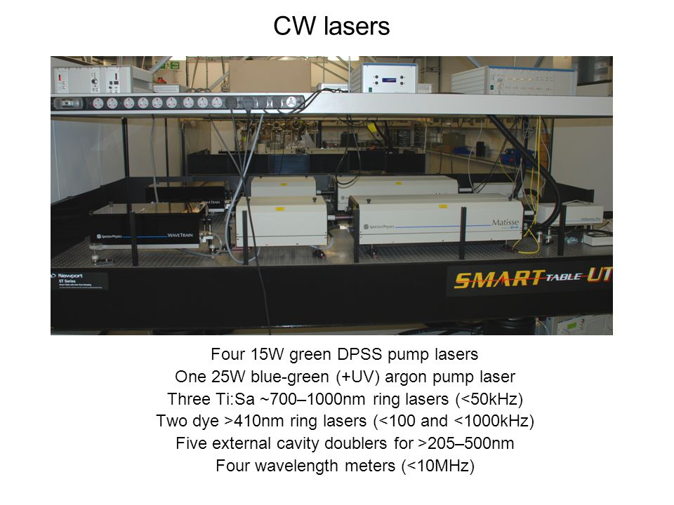 CW lasers Four 15W green DPSS pump lasers One 25W blue-green (+UV) argon pump laser Three Ti:Sa ~700–1000nm ring lasers (<50kHz) Two dye >410nm ring lasers (<100 and <1000kHz) Five external cavity doublers for >205–500nm Four wavelength meters (<10MHz)