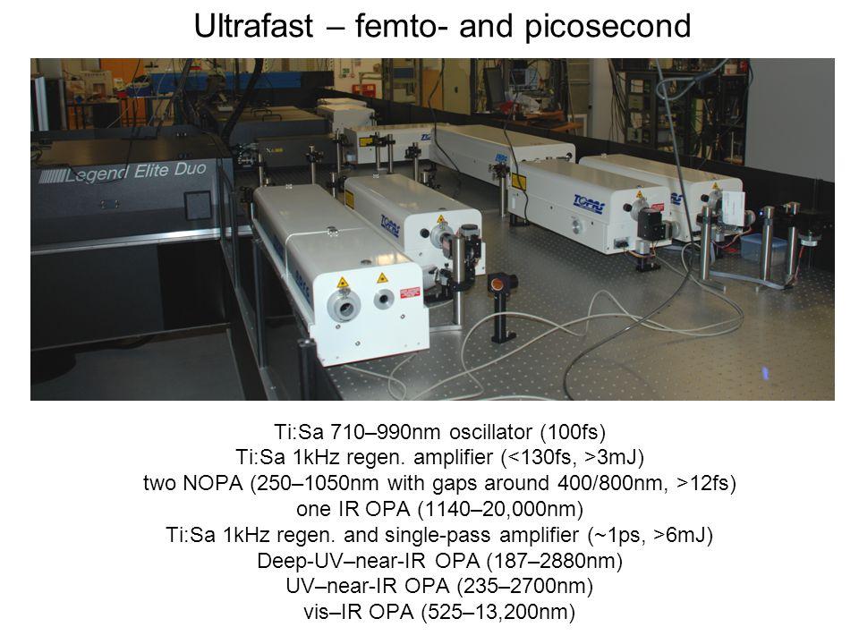 Ultrafast – femto- and picosecond Ti:Sa 710–990nm oscillator (100fs) Ti:Sa 1kHz regen.