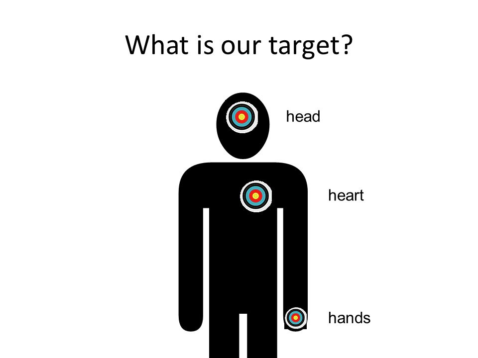  heart head hands What is our target