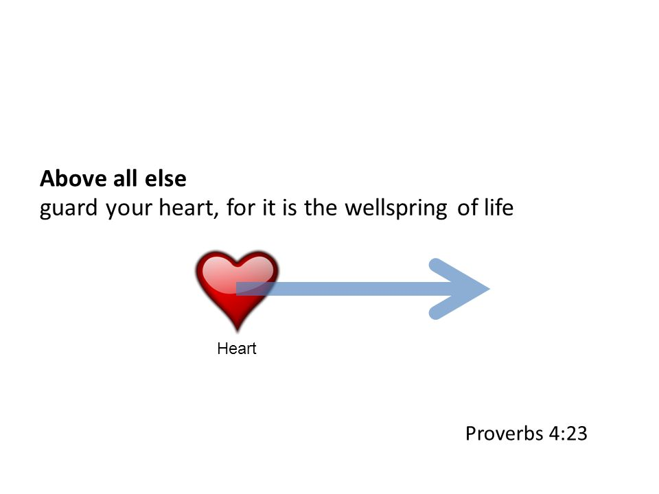guard your heart, for it is the wellspring of life Heart Proverbs 4:23 Above all else