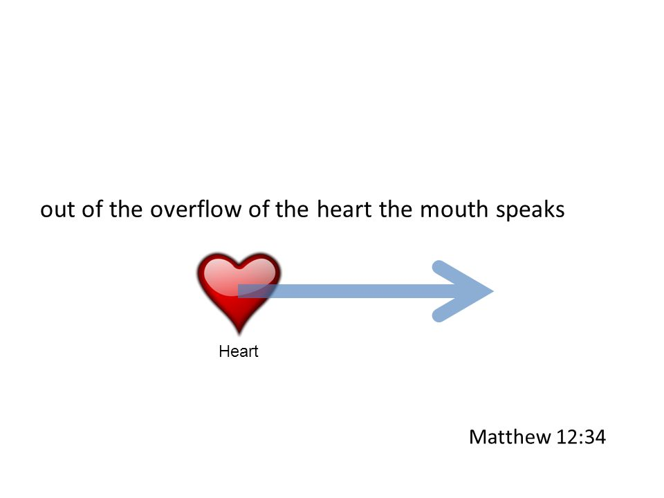 out of the overflow of the heart the mouth speaks Heart Matthew 12:34