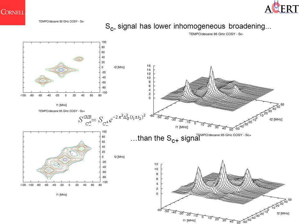 S c- signal has lower inhomogeneous broadening... …than the S c+ signal