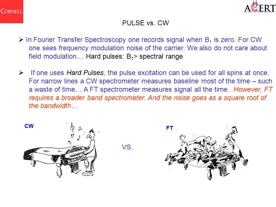 PULSE vs. CW  In Fourier Transfer Spectroscopy one records signal when B 1 is zero.