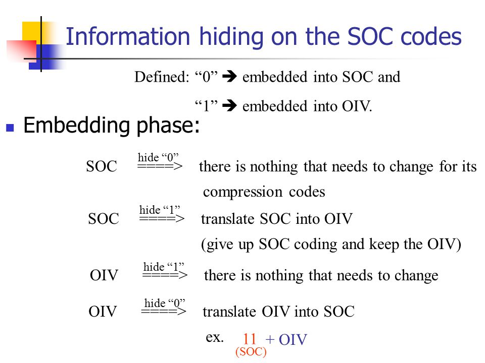 Embedding phase: Defined: 0  embedded into SOC and 1  embedded into OIV.