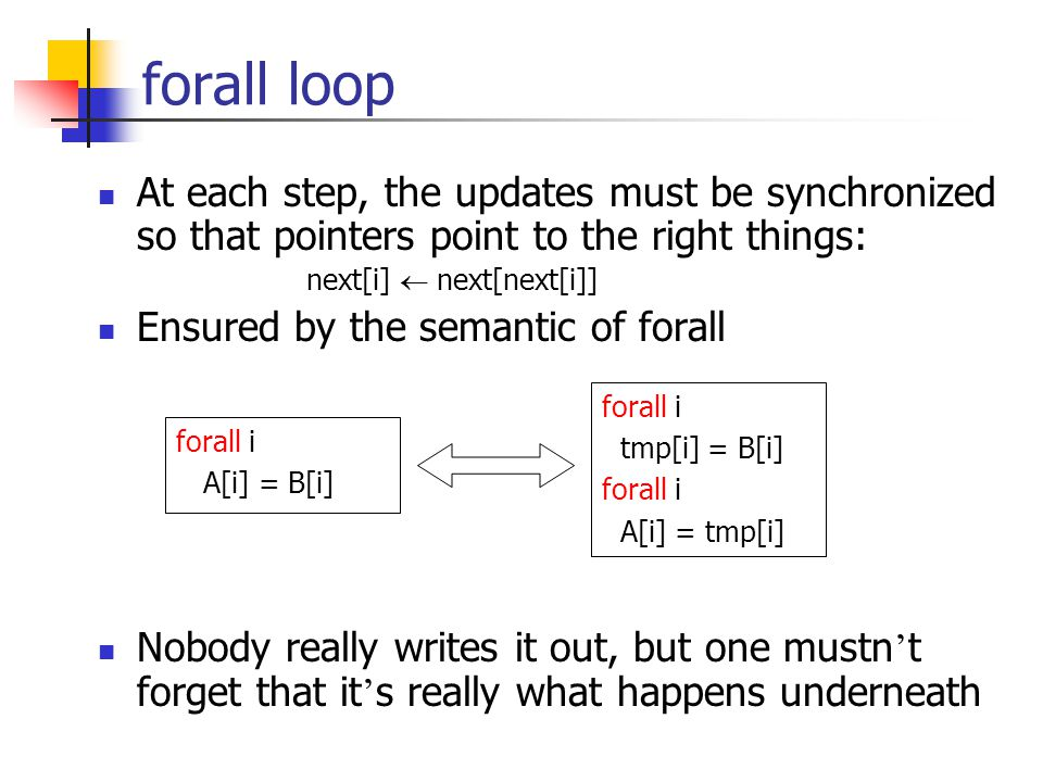 forall loop At each step, the updates must be synchronized so that pointers point to the right things: next[i]  next[next[i]] Ensured by the semantic