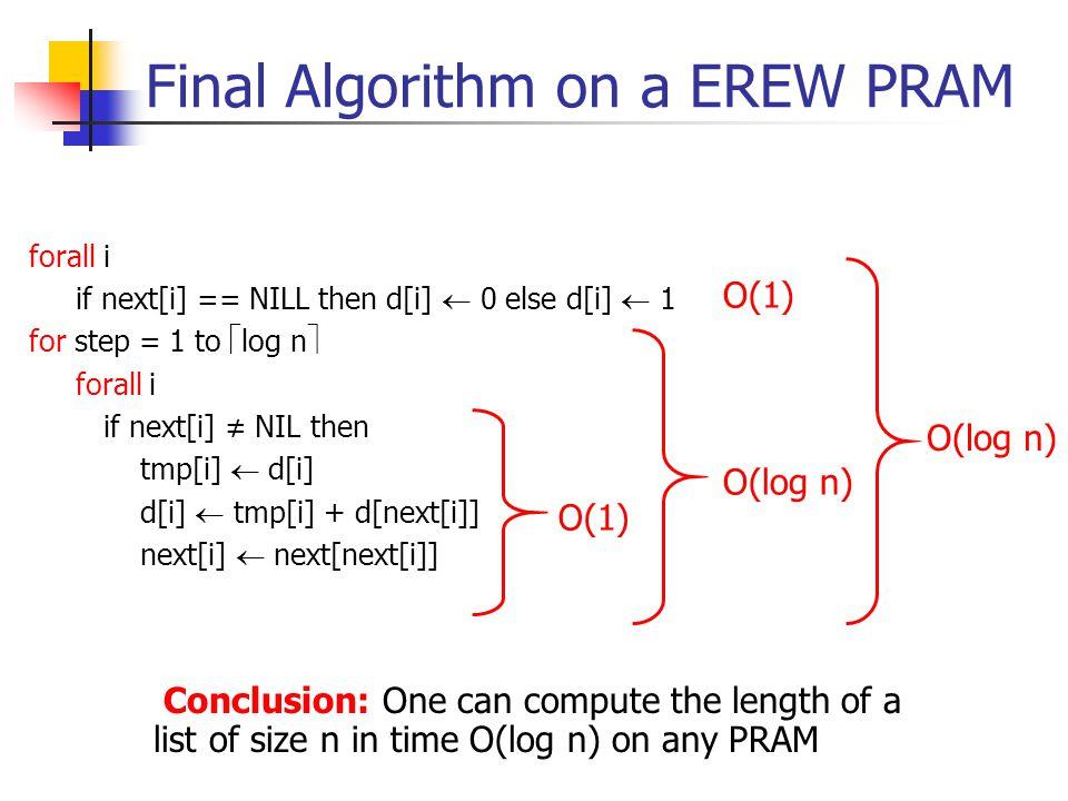 Final Algorithm on a EREW PRAM O(1) O(log n) forall i if next[i] == NILL then d[i]  0 else d[i]  1 for step = 1 to  log n  forall i if next[i] ≠ N