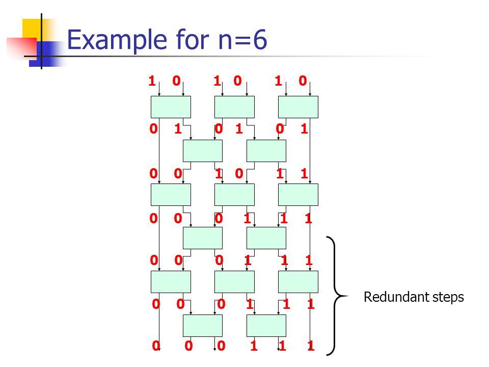 Example for n=6 1 0 1 0 1 0 0 1 0 1 0 1 0 0 1 0 1 1 0 0 0 1 1 1 Redundant steps
