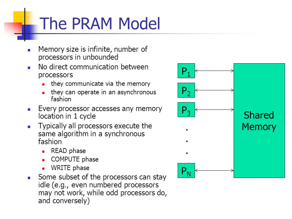 The PRAM Model Memory size is infinite, number of processors in unbounded No direct communication between processors they communicate via the memory they can operate in an asynchronous fashion Every processor accesses any memory location in 1 cycle Typically all processors execute the same algorithm in a synchronous fashion READ phase COMPUTE phase WRITE phase Some subset of the processors can stay idle (e.g., even numbered processors may not work, while odd processors do, and conversely) Shared Memory P3P3 PNPN P1P1 P2P2......