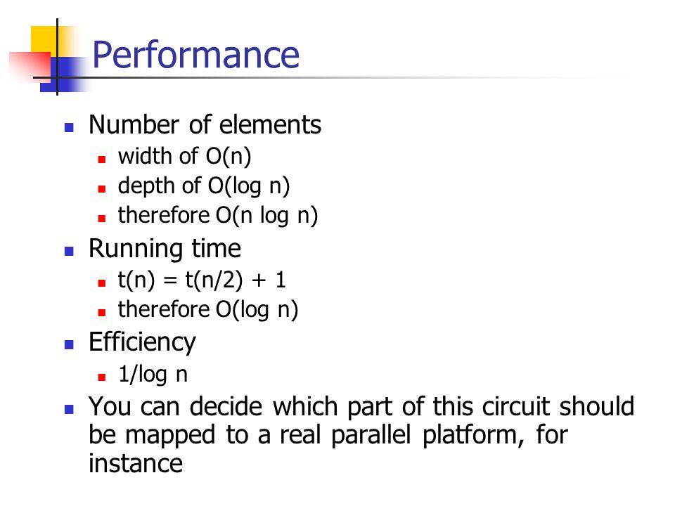 Performance Number of elements width of O(n) depth of O(log n) therefore O(n log n) Running time t(n) = t(n/2) + 1 therefore O(log n) Efficiency 1/log