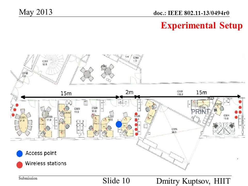 doc.: IEEE 802.11-13/0494r0 Submission May 2013 Dmitry Kuptsov, HIIT Slide 10 Experimental Setup