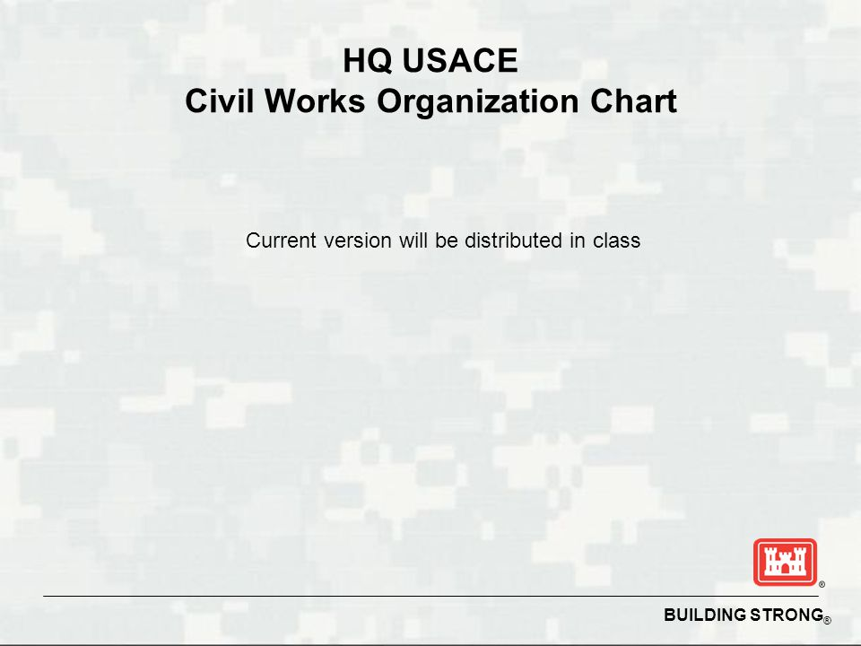 BUILDING STRONG ® HQ USACE Civil Works Organization Chart Current version will be distributed in class