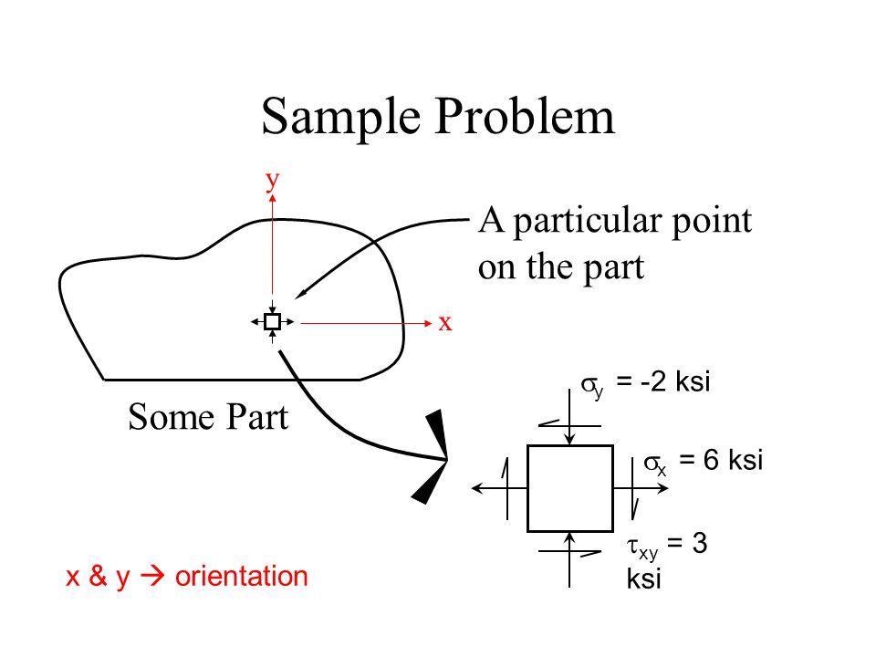 Mohr's Circle  (CW)  x-axis y-axis  x = 6 ksi  y = -2 ksi  xy = 3 ksi (6 ksi, 3 ksi) 6 3 (-2 ksi, -3 ksi) 2 3 of Mohr's Circle Center of Mohr's Circle
