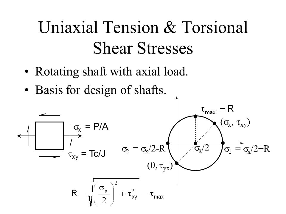 Uniaxial Tension & Torsional Shear Stresses Rotating shaft with axial load.