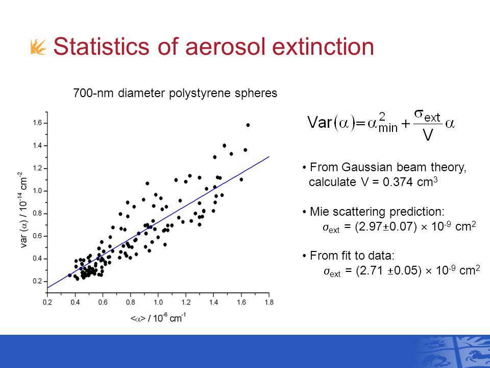 Statistics of aerosol extinction 700-nm diameter polystyrene spheres From Gaussian beam theory, calculate V = 0.374 cm 3 Mie scattering prediction: 