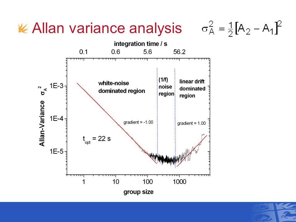 Allan variance analysis