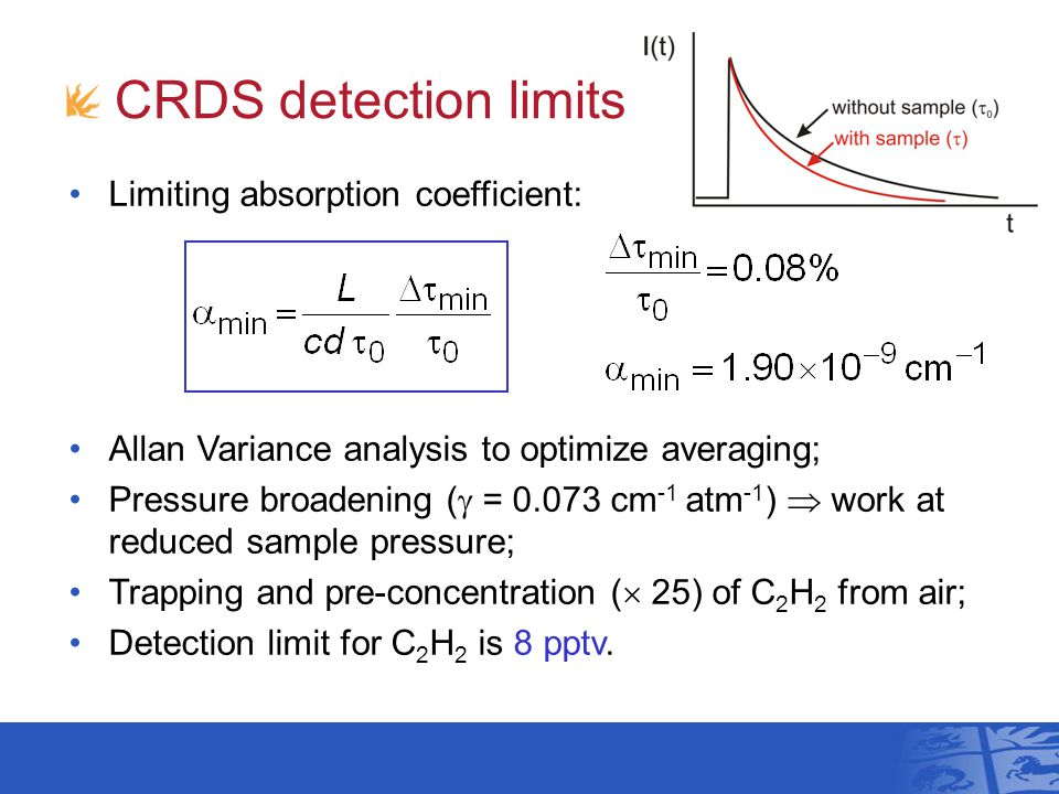 CRDS detection limits Limiting absorption coefficient: Allan Variance analysis to optimize averaging; Pressure broadening (  = 0.073 cm -1 atm -1 ) 