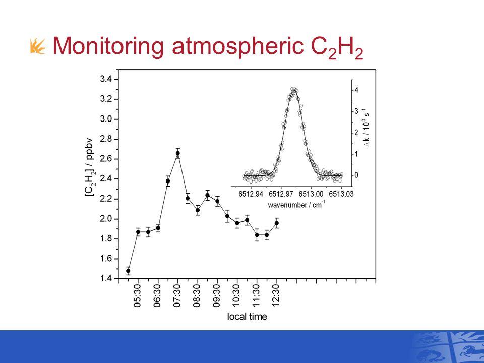 Monitoring atmospheric C 2 H 2