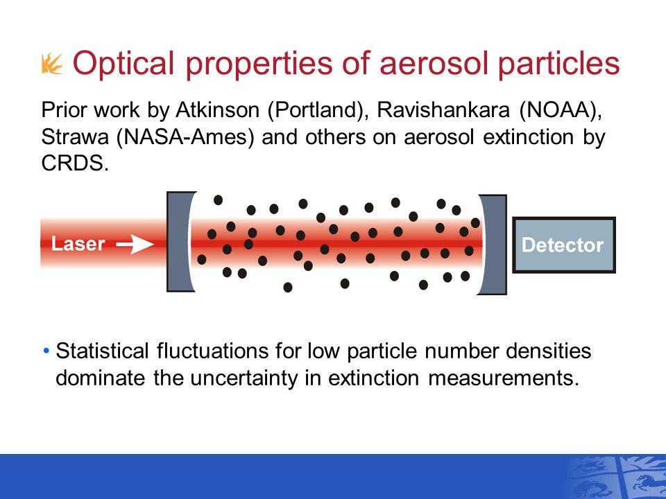 Optical properties of aerosol particles Prior work by Atkinson (Portland), Ravishankara (NOAA), Strawa (NASA-Ames) and others on aerosol extinction by CRDS.