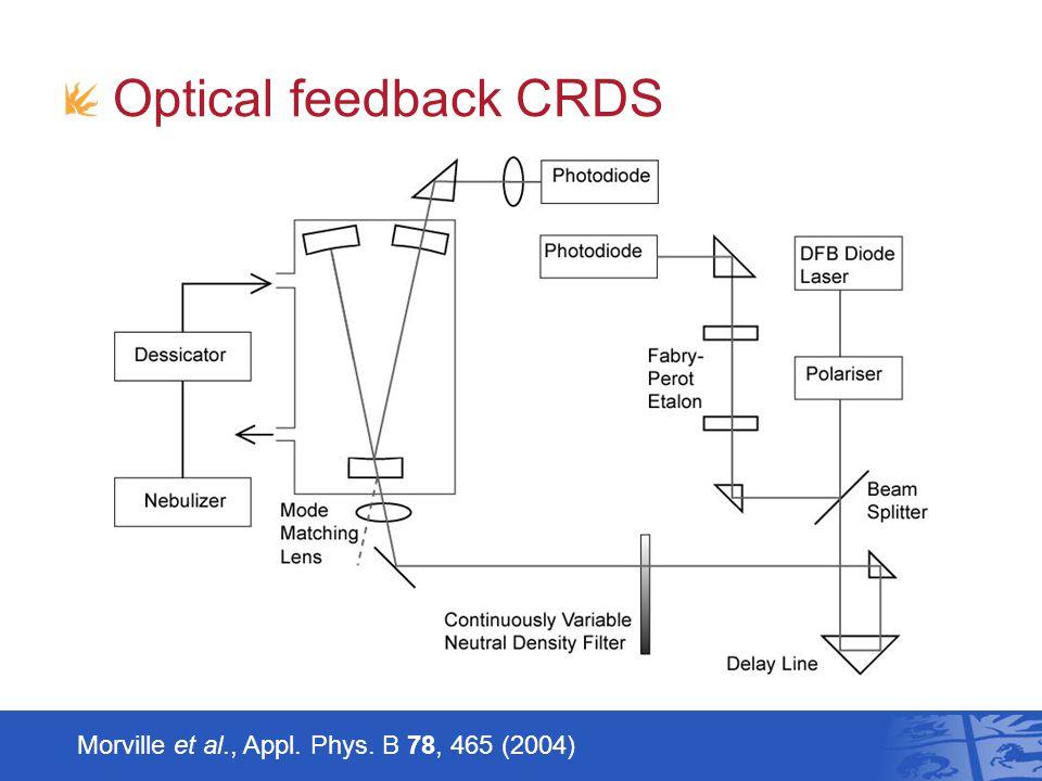 Optical feedback CRDS Morville et al., Appl. Phys. B 78, 465 (2004)