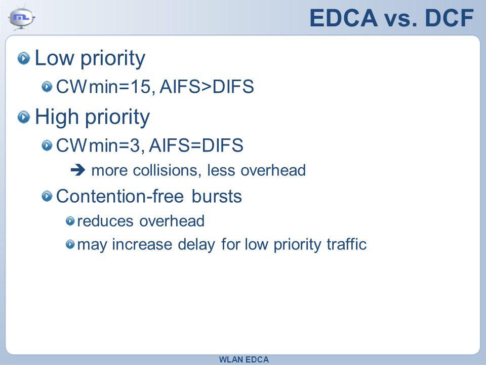 EDCA vs.