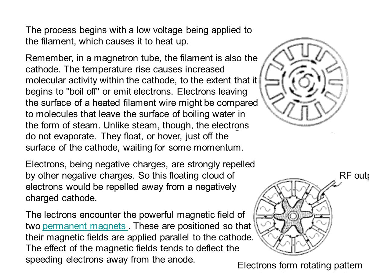 Electrons form rotating pattern RF output The process begins with a low voltage being applied to the filament, which causes it to heat up. Remember, i