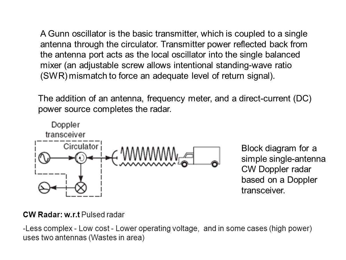 The addition of an antenna, frequency meter, and a direct-current (DC) power source completes the radar. Block diagram for a simple single-antenna CW