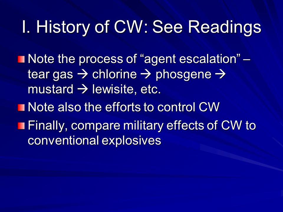 II.Effects of CW A.