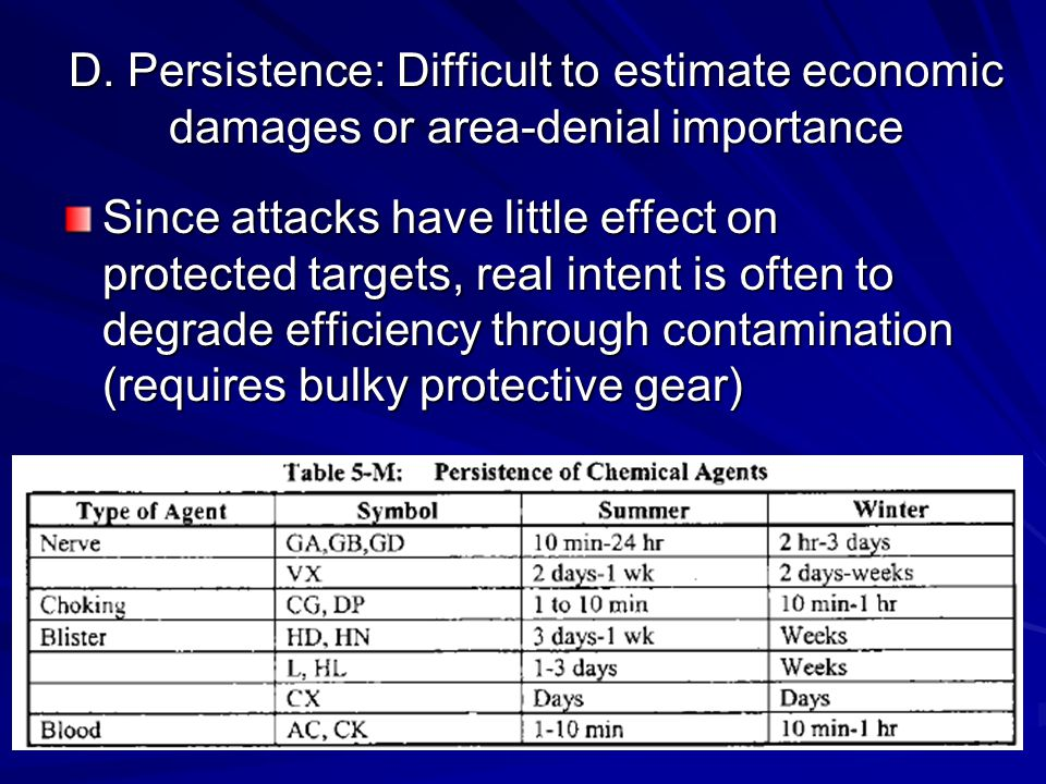 D. Persistence: Difficult to estimate economic damages or area-denial importance Since attacks have little effect on protected targets, real intent is