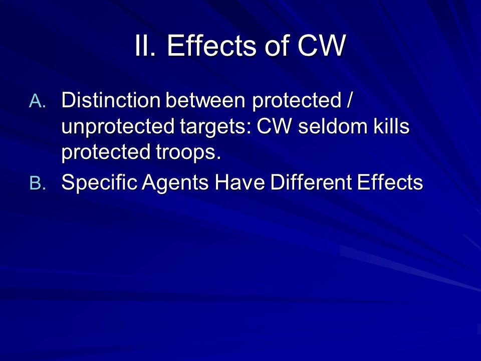 II. Effects of CW A.