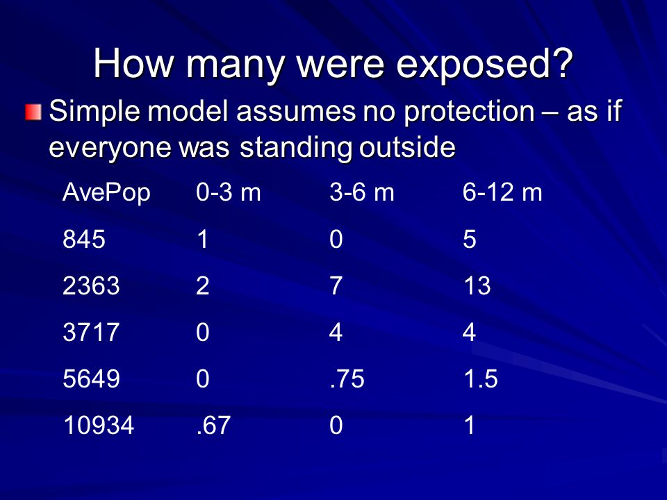 How many were exposed.