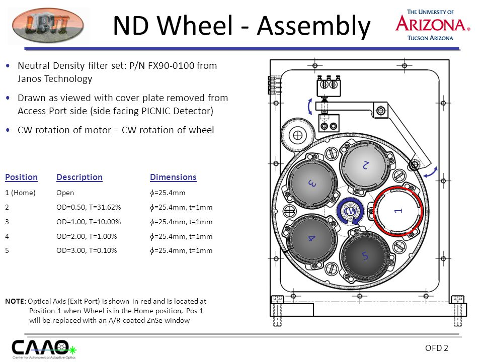OFD 2 ND Wheel - Assembly Neutral Density filter set: P/N FX90-0100 from Janos Technology Drawn as viewed with cover plate removed from Access Port si
