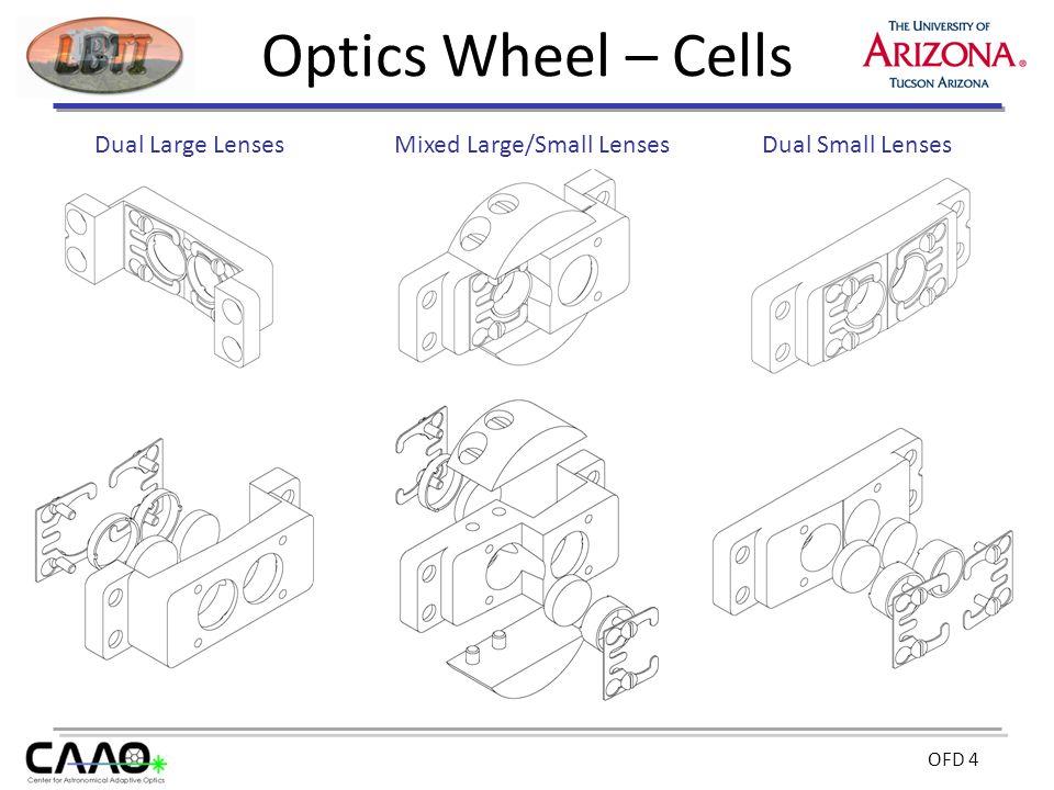 OFD 4 Optics Wheel – Cells Dual Large LensesDual Small LensesMixed Large/Small Lenses