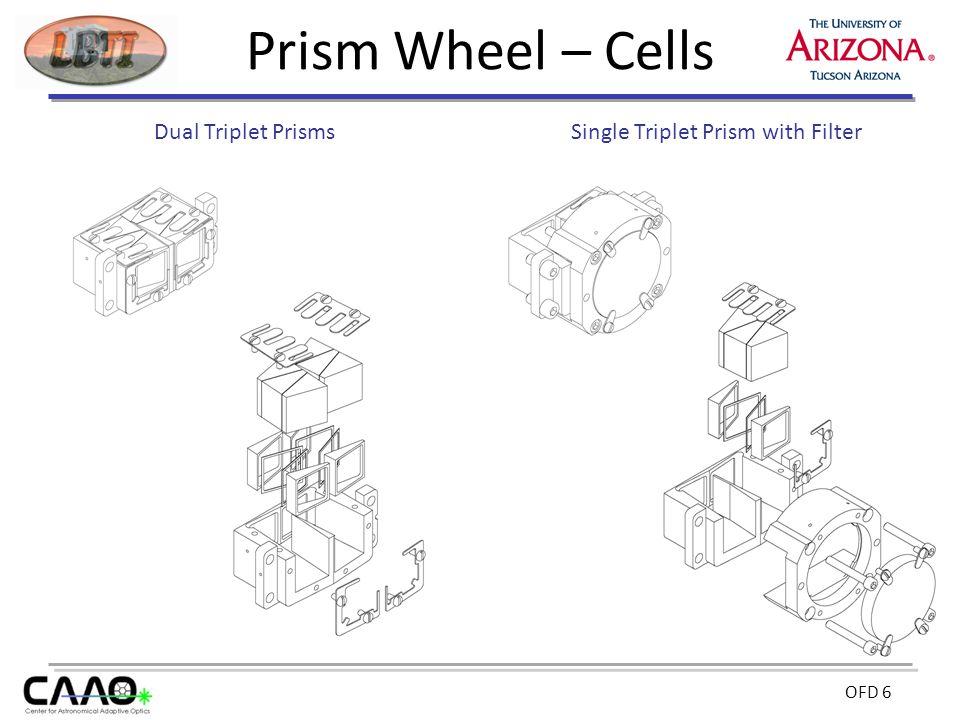 OFD 6 Prism Wheel – Cells Dual Triplet PrismsSingle Triplet Prism with Filter