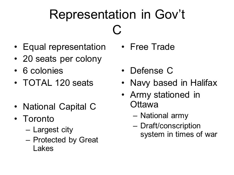Representation in Gov't C Equal representation 20 seats per colony 6 colonies TOTAL 120 seats National Capital C Toronto –Largest city –Protected by Great Lakes Free Trade Defense C Navy based in Halifax Army stationed in Ottawa –National army –Draft/conscription system in times of war