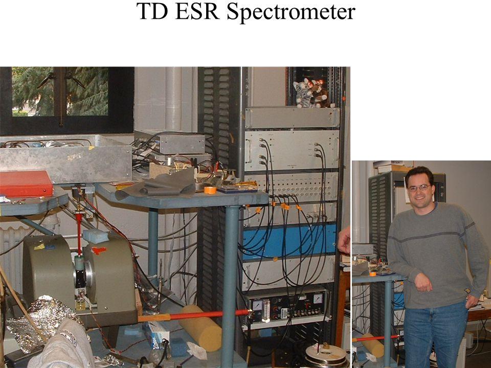 CW Spectra CTPO