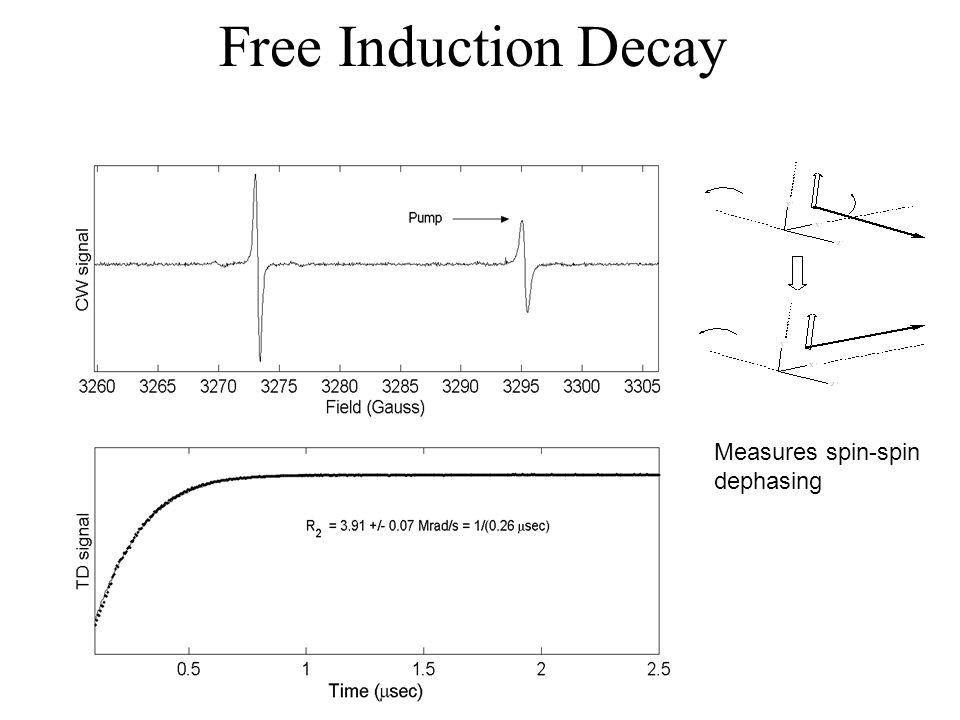 From SR Walp23 in DOPC: Oxygen Transport Parameter