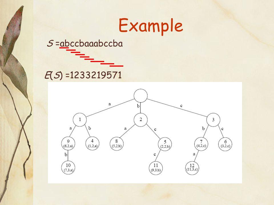 S =abccbaaabccba Example E(S) =1233219571