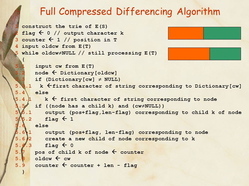 Full Compressed Differencing Algorithm 1 construct the trie of E(S) 2 flag  0 // output character k 3 counter  1 // position in T 4 input oldcw from E(T) 5 while oldcw  NULL // still processing E(T) { 5.1 input cw from E(T) 5.2 node  Dictionary[oldcw] 5.3 if (Dictionary[cw]  NULL) 5.3.1 k  first character of string corresponding to Dictionary[cw] 5.4 else 5.4.1 k  first character of string corresponding to node 5.5 if ((node has a child k) and (cw  NULL)) 5.5.1 output (pos+flag,len-flag) corresponding to child k of node 5.5.2 flag  1 5.6 else 5.6.1 output (pos+flag, len-flag) corresponding to node 5.6.2 create a new child of node corresponding to k 5.6.3 flag  0 5.7 pos of child k of node  counter 5.8 oldcw  cw 5.9 counter  counter + len - flag }