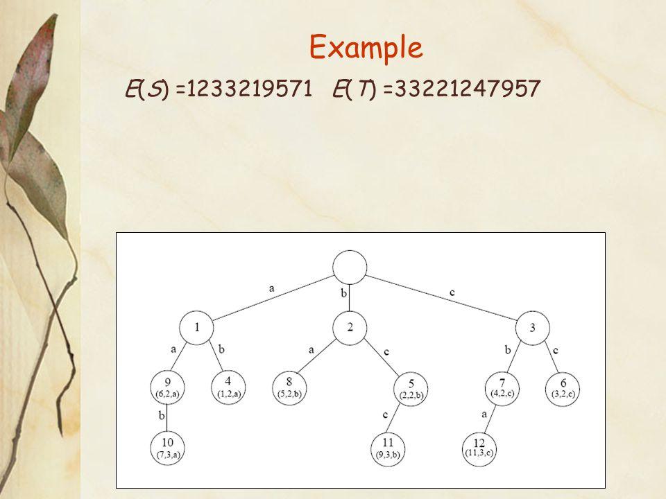 E(S) =1233219571 E(T) =33221247957 Example