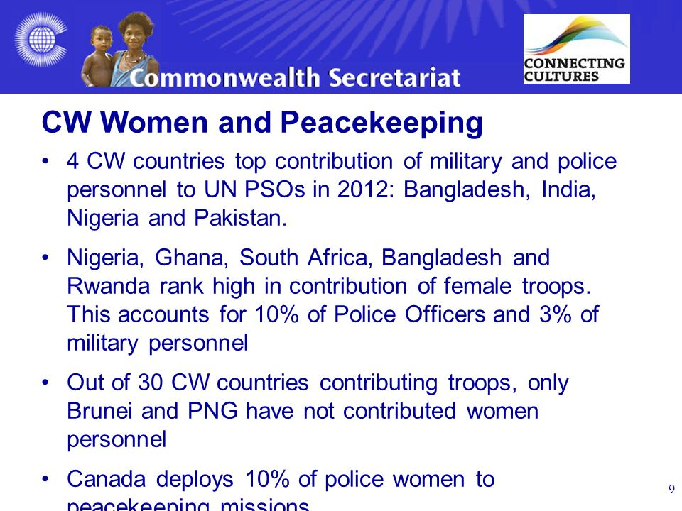 CW Women and Peacekeeping 4 CW countries top contribution of military and police personnel to UN PSOs in 2012: Bangladesh, India, Nigeria and Pakistan.