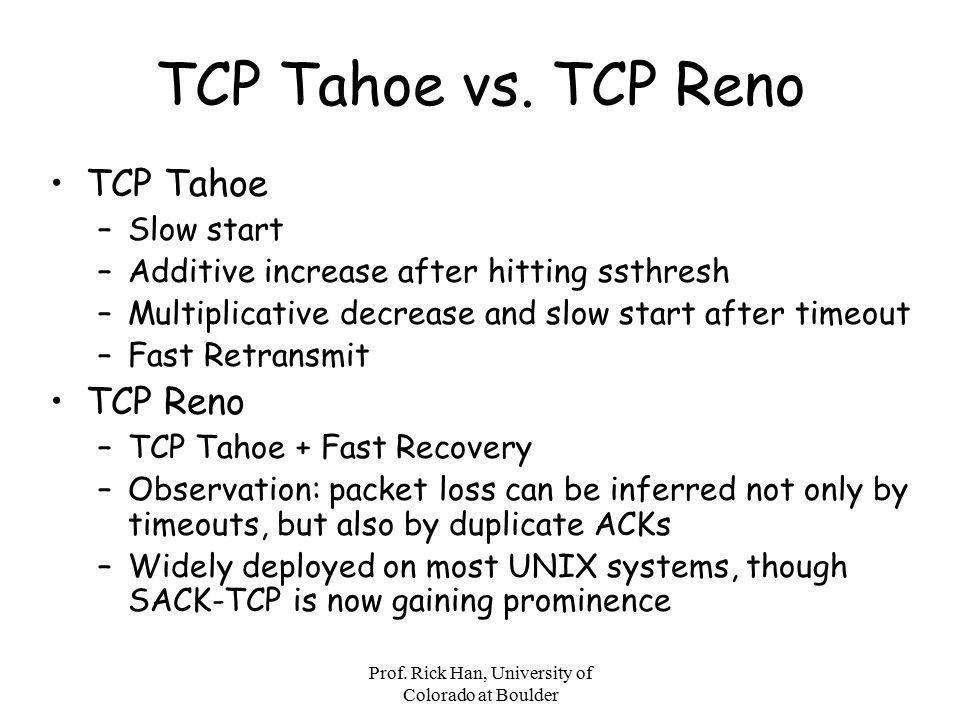 Prof. Rick Han, University of Colorado at Boulder TCP Tahoe vs.